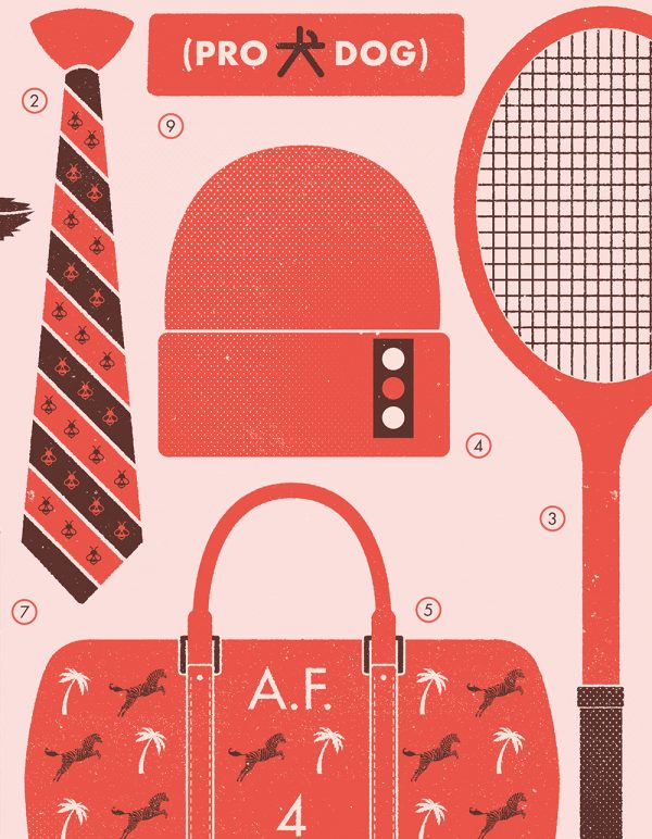 WES ANDERSON KIT 2
